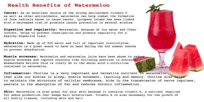 Wiki Juices - Watermelon benefits