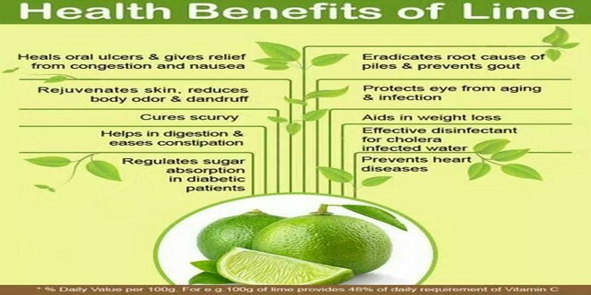 Wiki Juices - Lime juice health benefits