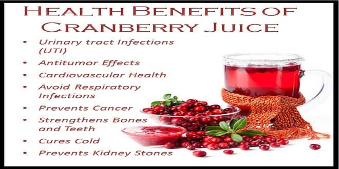 Wiki Juices - Health Benefits of Cranberry Juice