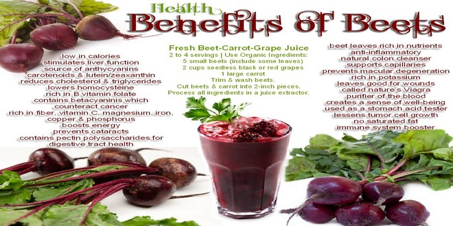 Wiki Juices - Health Benefits of Beets