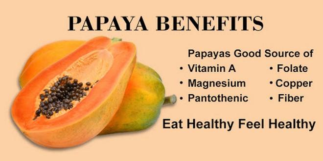 Wiki Juices - Papaya Benefits