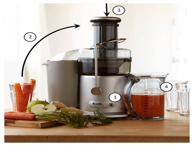 Wiki Juices - Breville JE98XL Juicer Operate Step