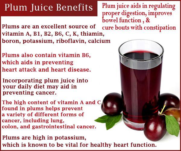 Wiki Juices - Plum Juice Benefits